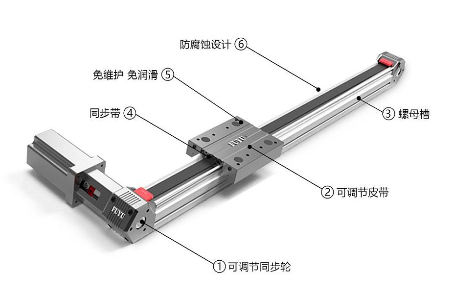 双轴芯直线模组