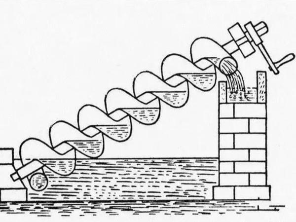 FUYU 科普篇|你知道螺纹是谁发明的吗?(上)